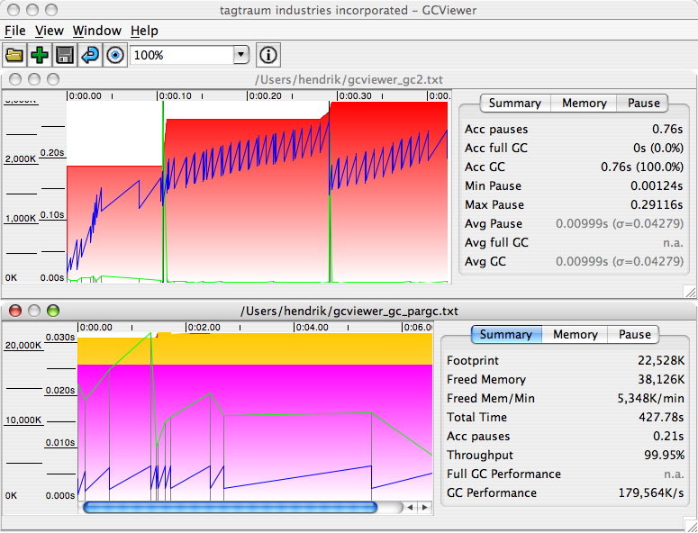GCViewer Screenshot